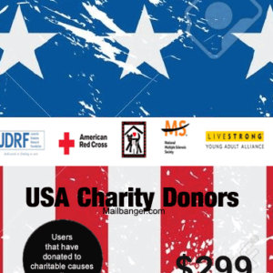 USA Charity donors