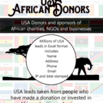 african charities donors